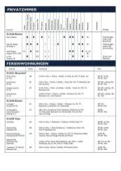 Hiddensee Gastgeberverzeichnis 1993 Seite 3