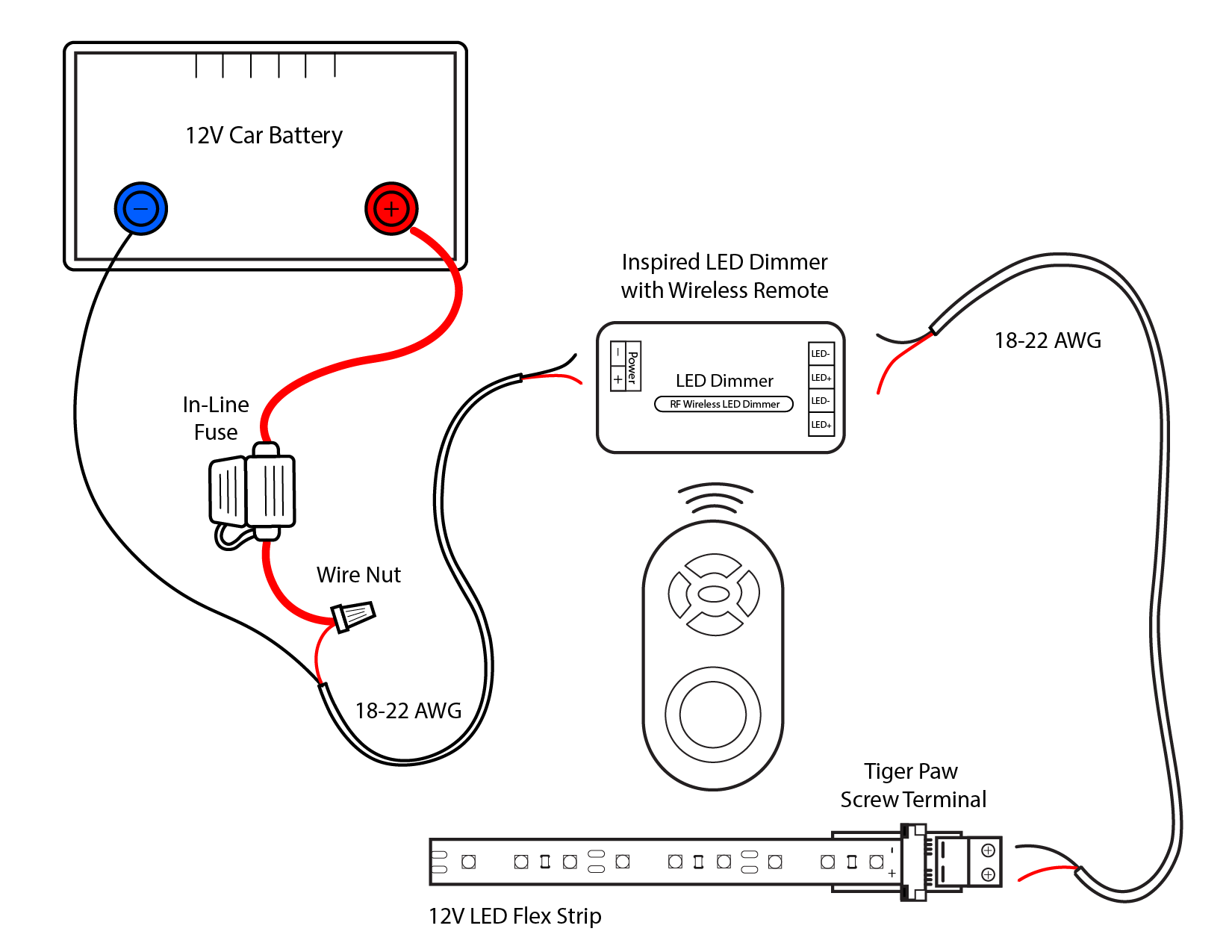 Batteries Wiring Diagram