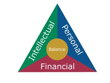 financial planning blog images