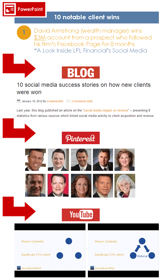 success stories content marketing