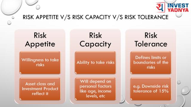 10 Mar 2018 - Risk