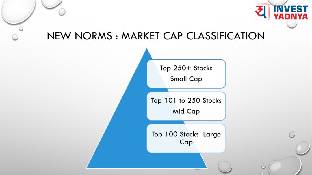 Market Cap Classification by SEBI