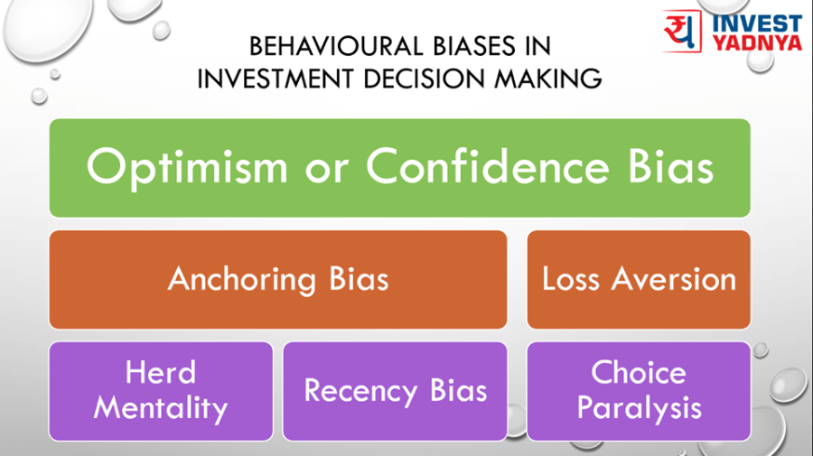 Behavioural biases in nvestment decision making