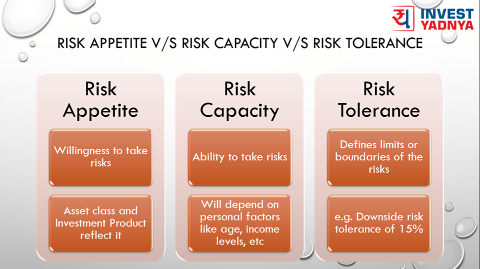 Risk aspects