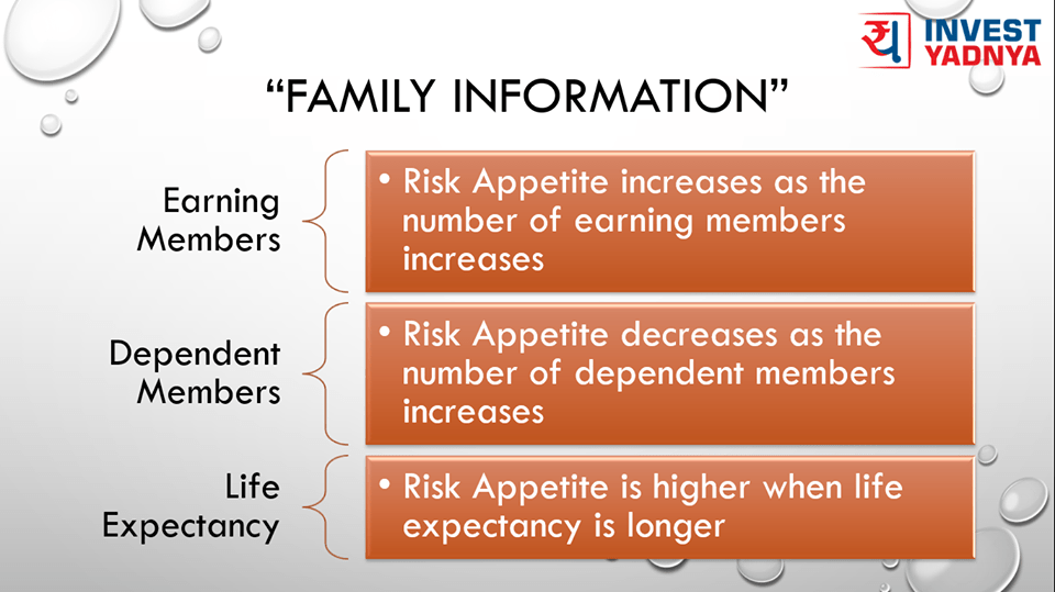 Risk depending upon family information