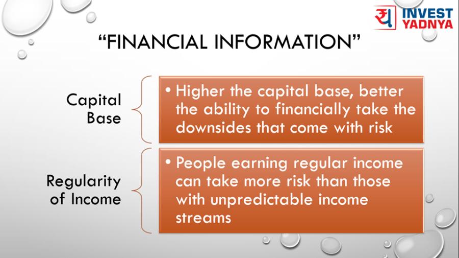 Risk depending upon financial information