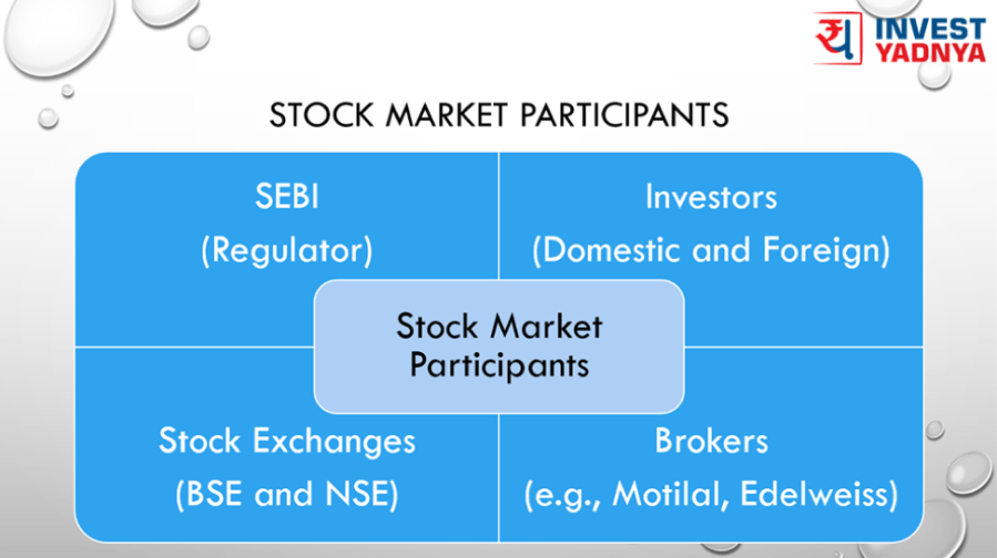 Stock Market Participants