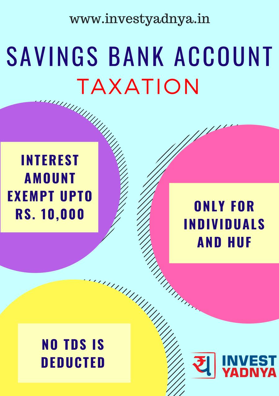 Taxation on Savings Bank Account.png