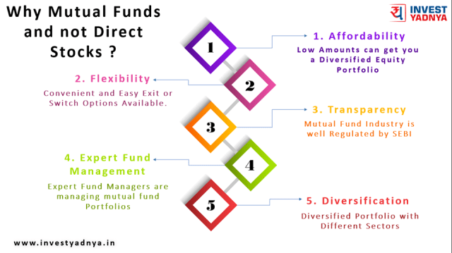why mutual funds and not direct stocks