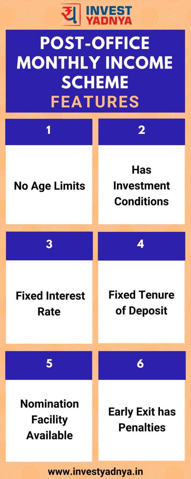 Features of Post-Office Monthly Income Scheme