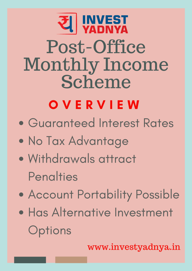 Overview on Post Office Monthly Income Scheme