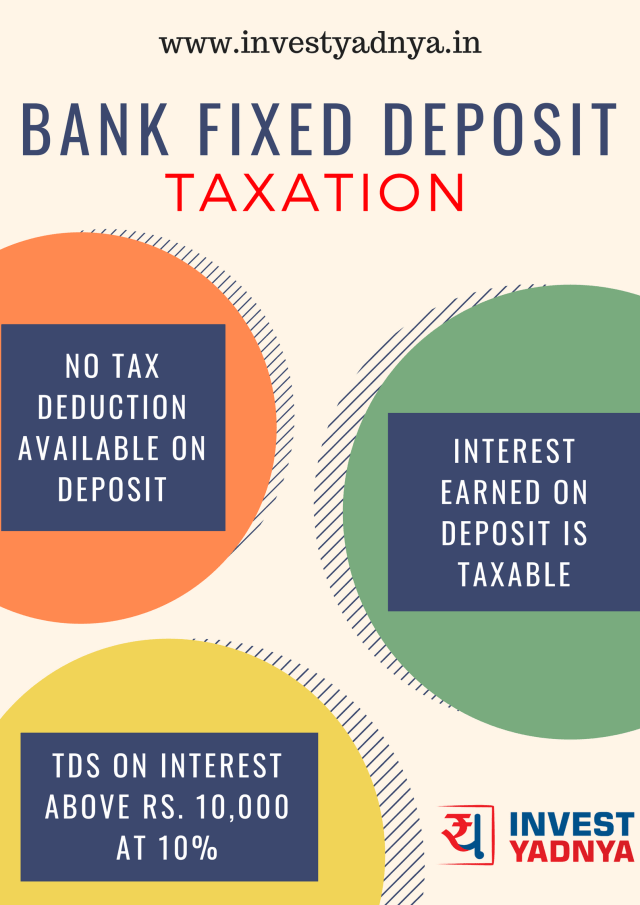 Taxation on Bank Fixed Deposit