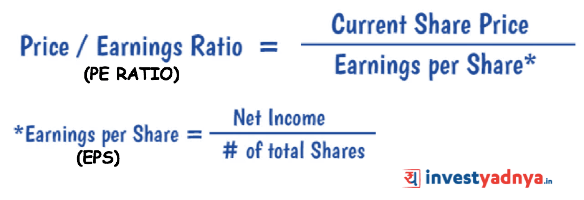 price earnings definition
