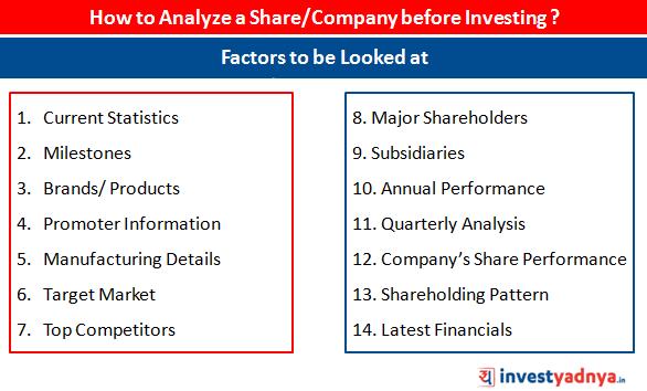 Stock analysis before investing