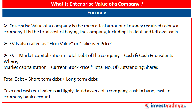 What is Firm Value