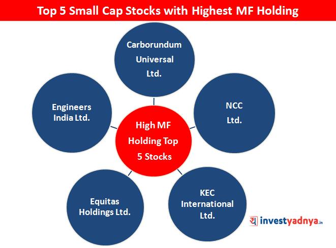 Top Small Cap Stocks