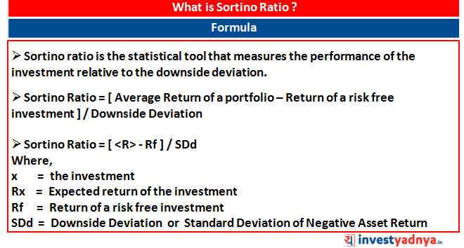 What is Sortino Ratio?