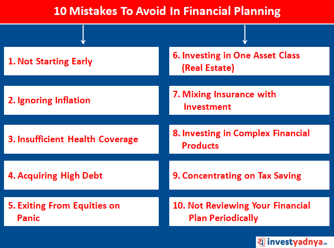 Mistakes To Avoid while craeting a Financial Plan