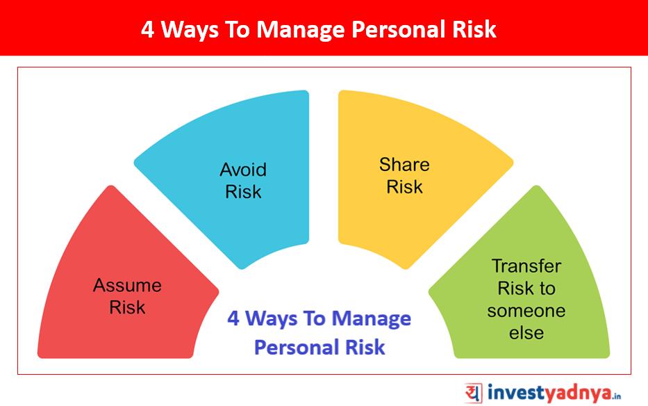 Persoanl Risk Management