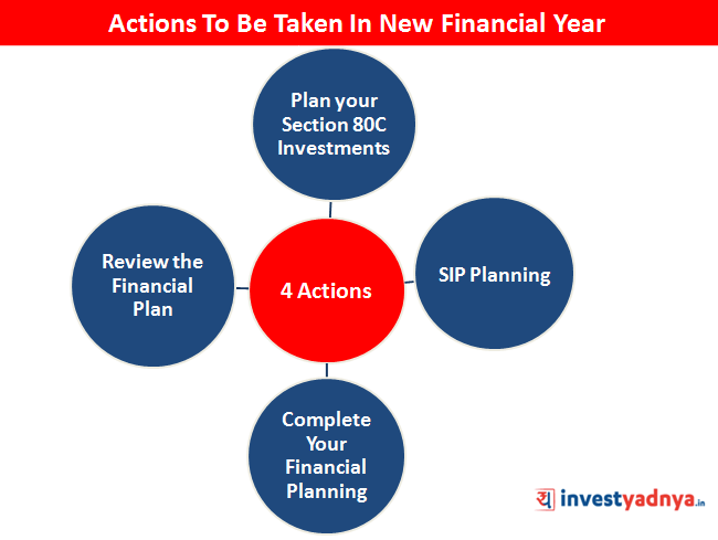 4 Actions To Be Taken in New Financial Year