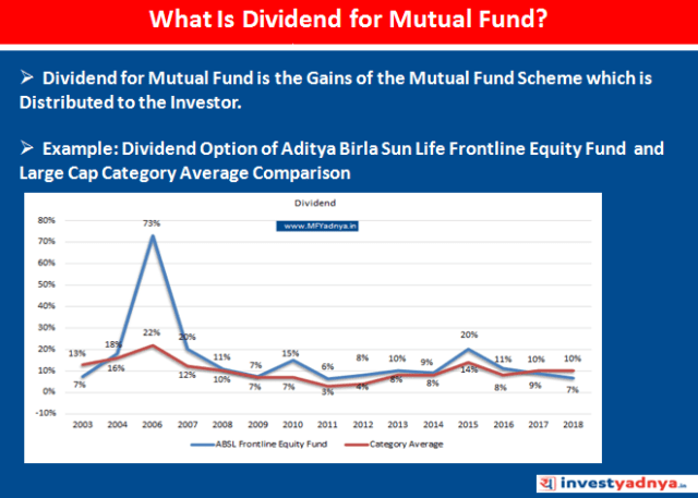 What is Dividend for Mutual Fund?