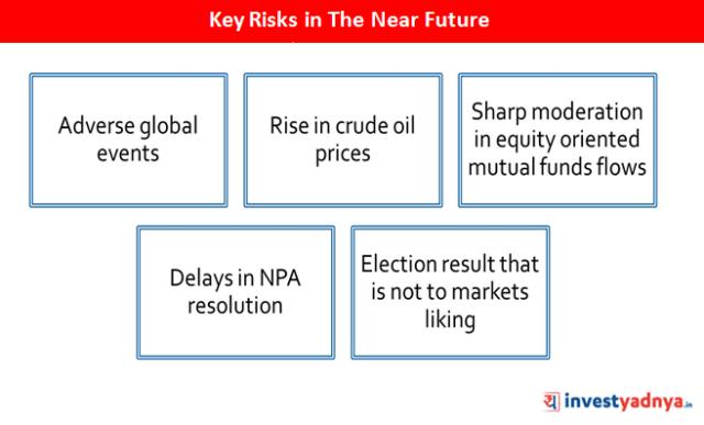 Key Risk in Near Future