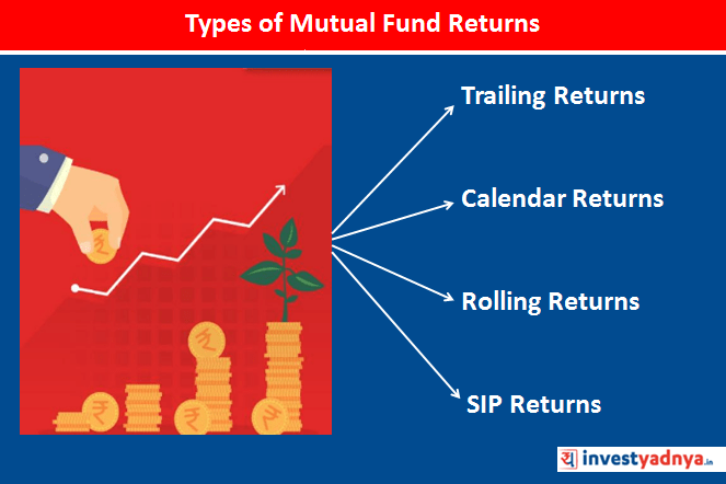 Types of Mutual Fund Returns