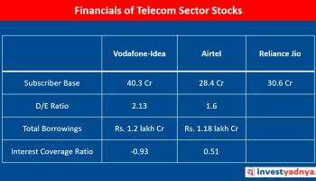 Financials-of-Telecom-Sector-Stocks