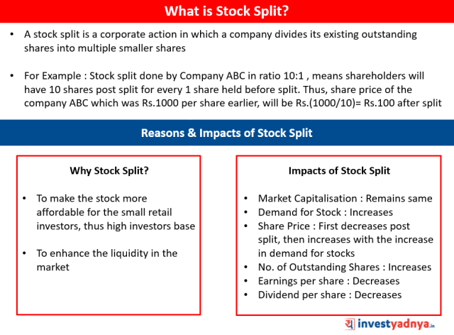 What is Stock Split?