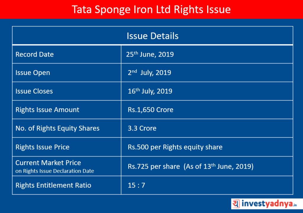 Tata Sponge Iron Ltd - Rights Issue