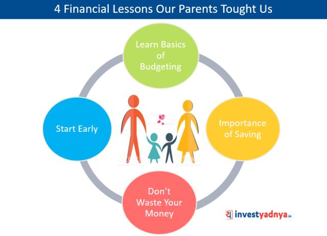 4 Financial Lessons Our Parents Tought Us