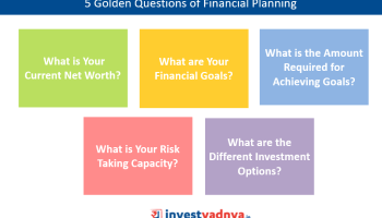 5 Golden Questions of Financial Planning