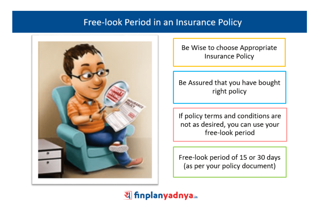 Free-look Period in an Insurance Policy
