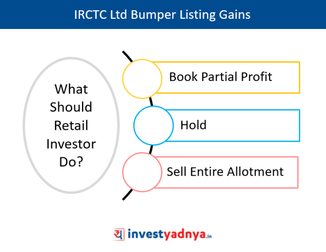IRCTC Listing - What Should Investors Do?