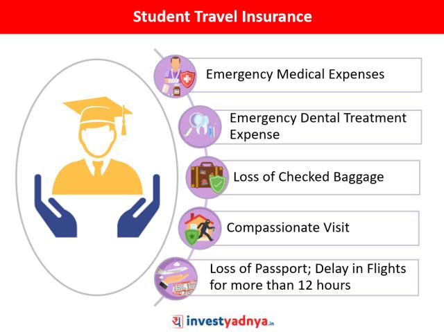 Student Travel Insurance
