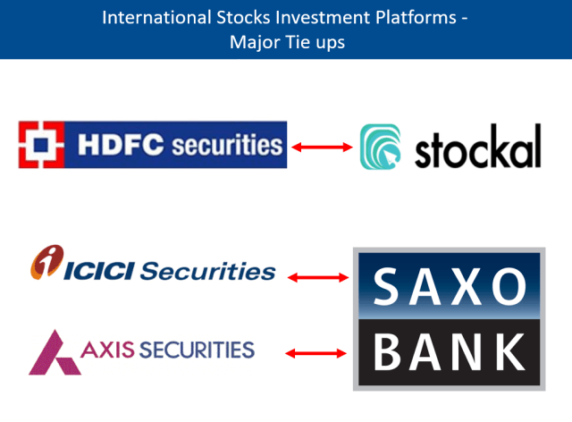 How to Invest in Foreign Stocks - Major Platforms