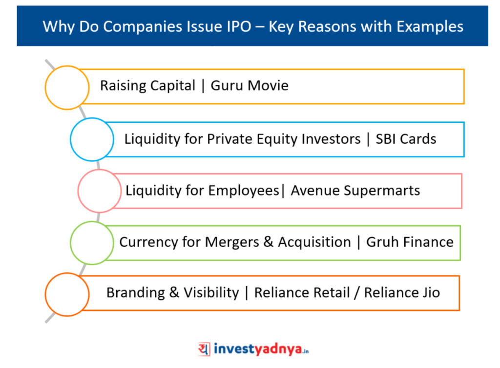 Why Do Companies Issue IPO – Key Reasons