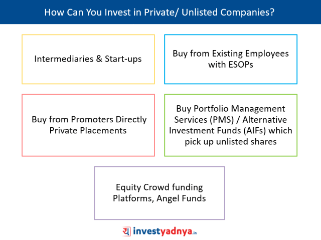 5 ways - How to Invest in Private/ Unlisted Companies?
