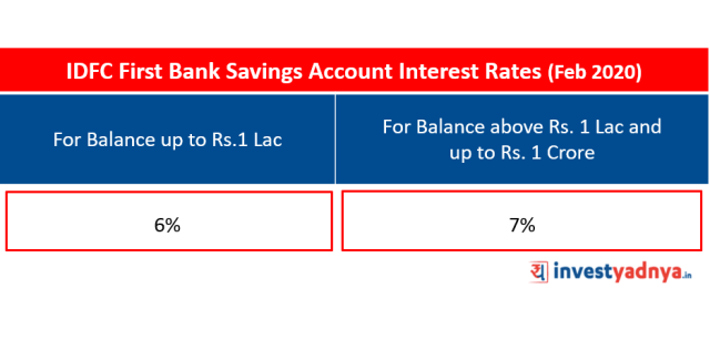 Savings Account Interest Rates - IDFC First Bank