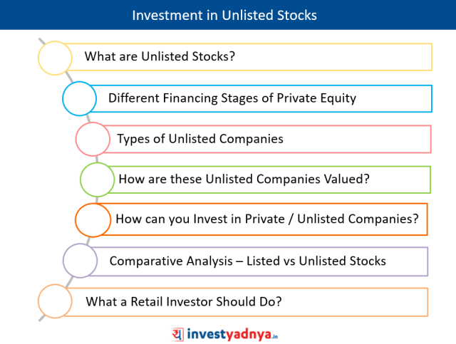 All About Unlisted Stocks - Should I Invest in Unlisted Companies?