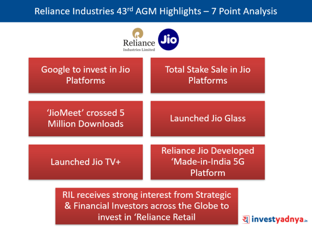 Reliance Industries 43rd AGM Highlights | 7 Point Analysis