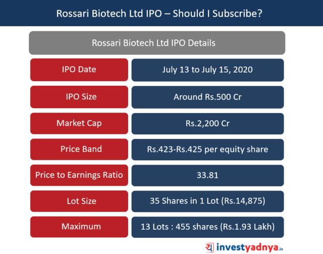 Rossari Biotech Ltd IPO Details