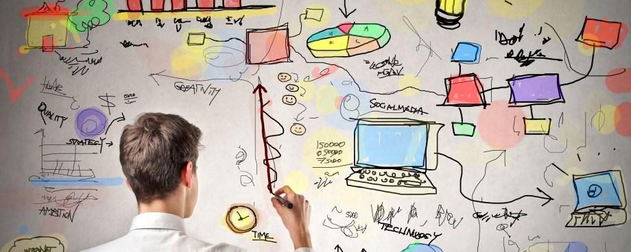 IPOG, Design Thinking