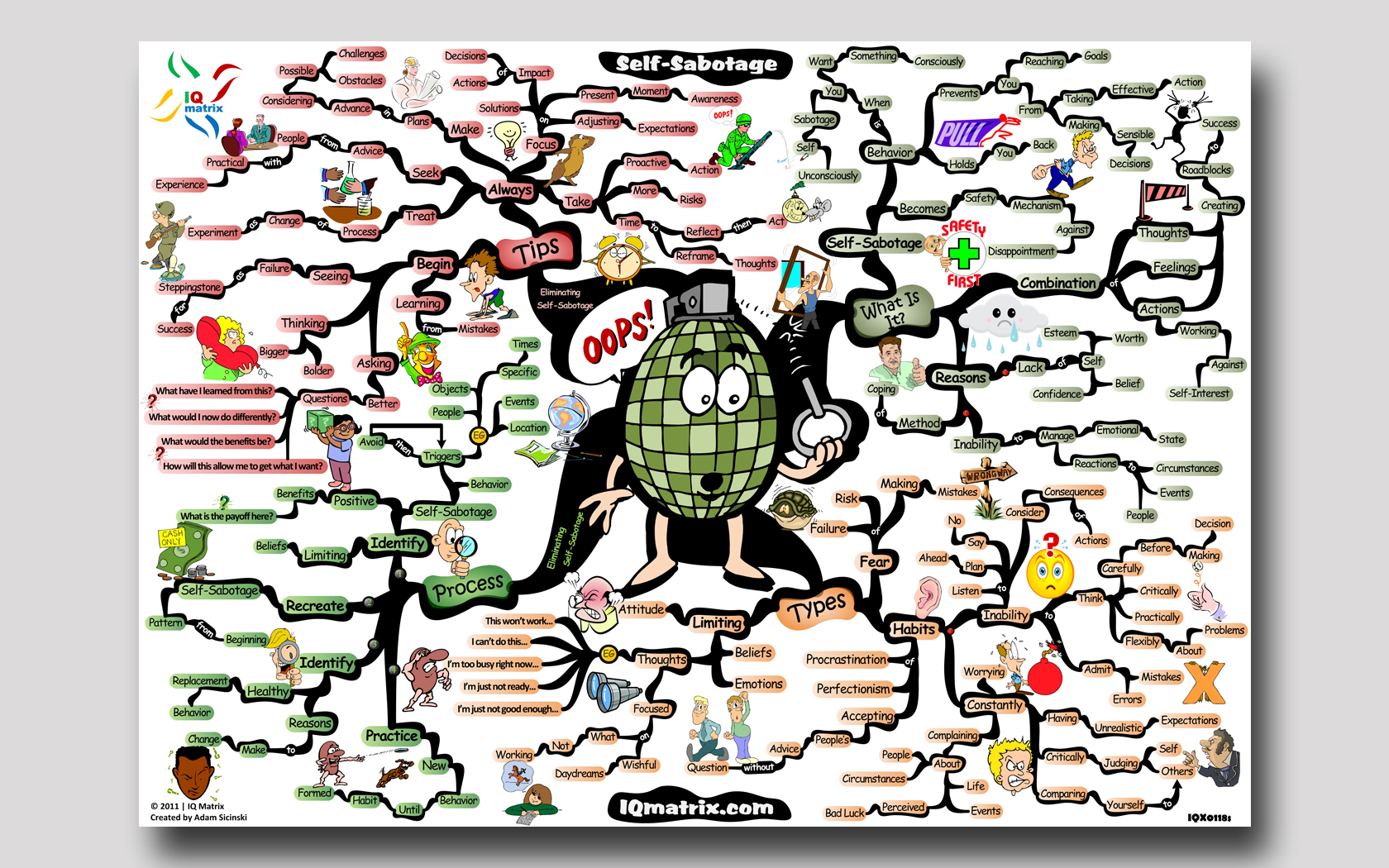 Download 23 Mind Map Desktop Backgrounds For Guidance And