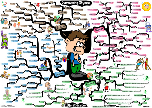 How To Overcome Shyness Mind Map