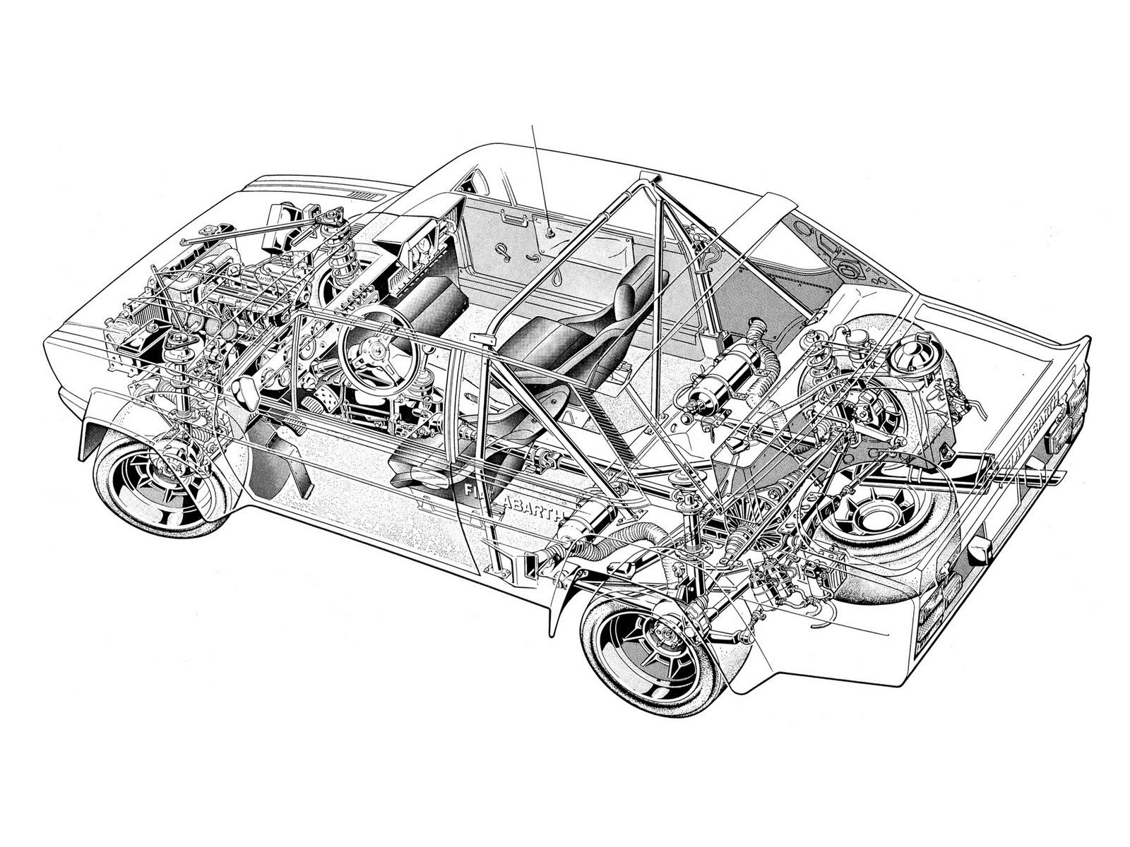 Fiat Abarth 131 Iso50 Blog The Blog Of Scott Hansen
