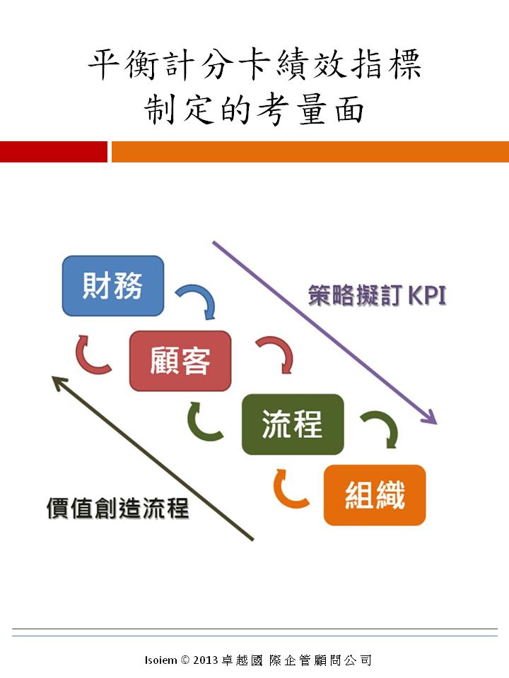 KPI01