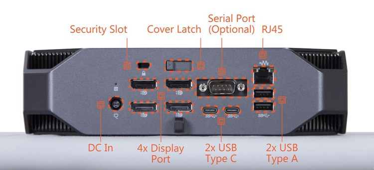 HP Z2 Mini Workstation, back panel image with port call outs
