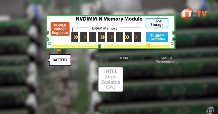 Server NVDIMM Memory Modules