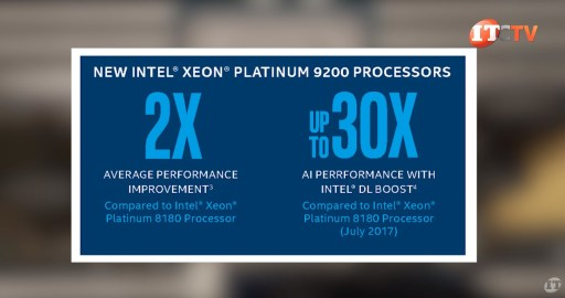Intel Xeon Platinum Processor Comparison